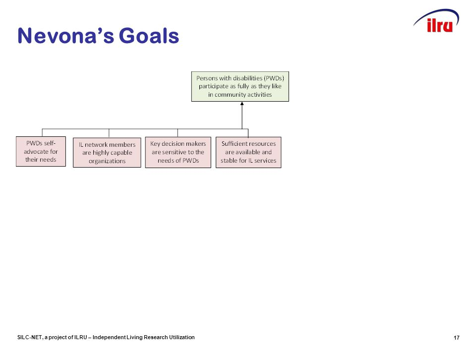SILC-NET, a project of ILRU – Independent Living Research Utilization Nevona's Goals 17