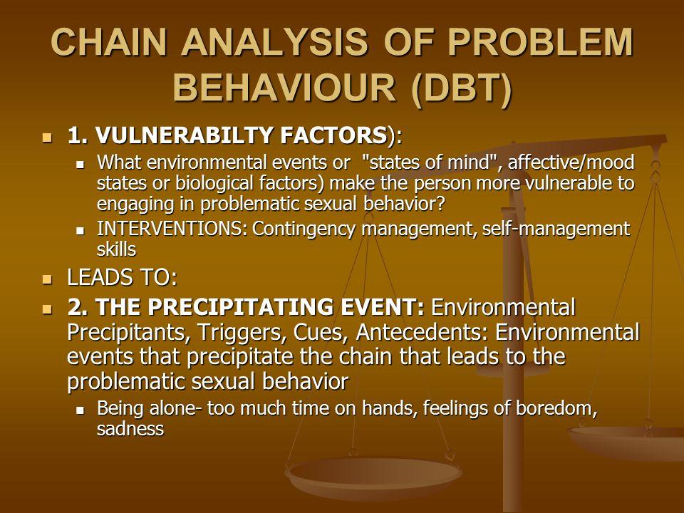 CHAIN ANALYSIS OF PROBLEM BEHAVIOUR (DBT) 1. VULNERABILTY FACTORS): 1.
