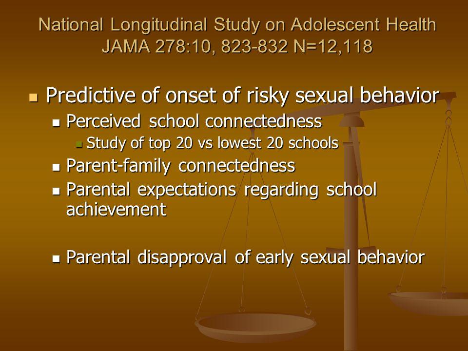 National Longitudinal Study on Adolescent Health JAMA 278:10, 823-832 N=12,118 Predictive of onset of risky sexual behavior Predictive of onset of ris