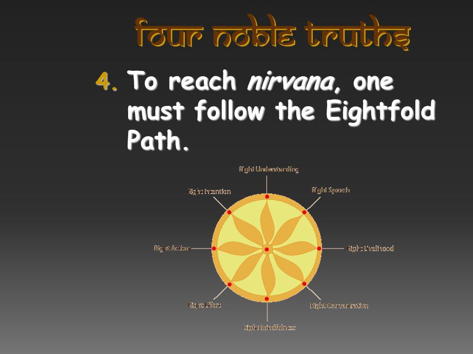 """Four Noble Truths 3. The solution is to eliminate desire and attachments. (Nirvana = """"extinction"""")"""