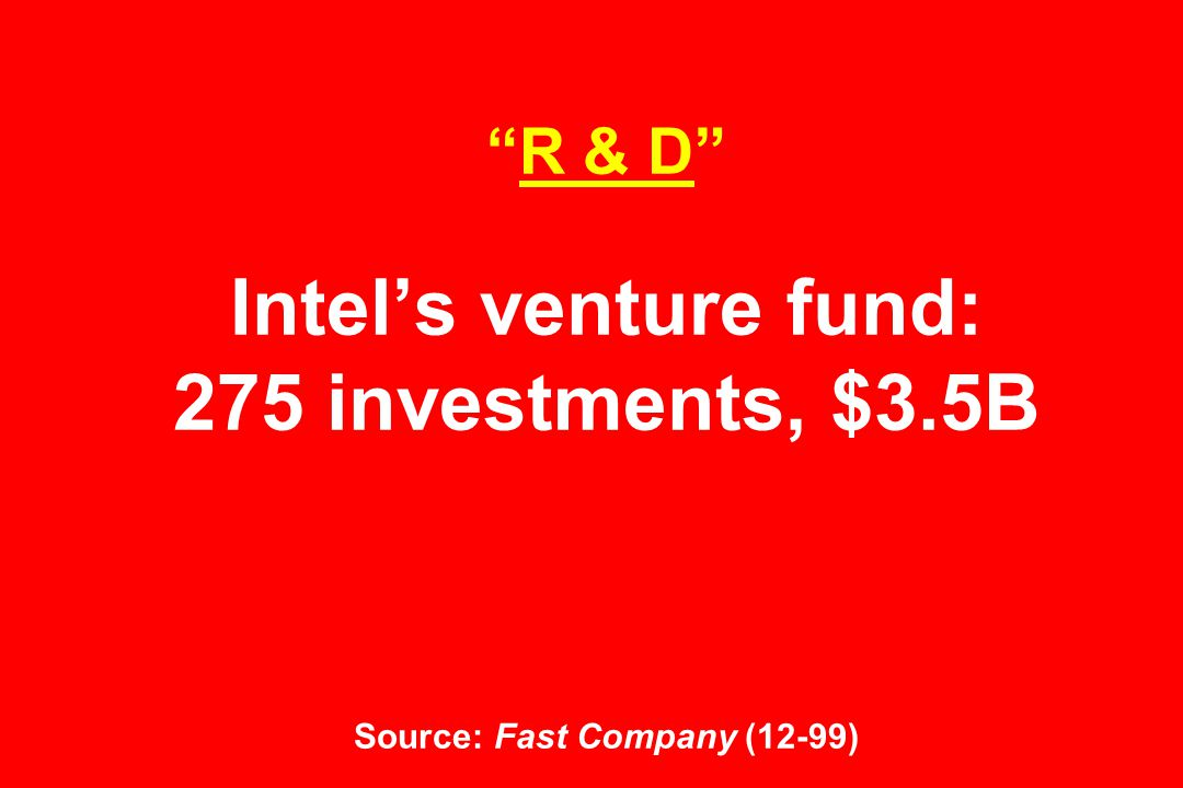 R & D Intel's venture fund: 275 investments, $3.5B Source: Fast Company (12-99)