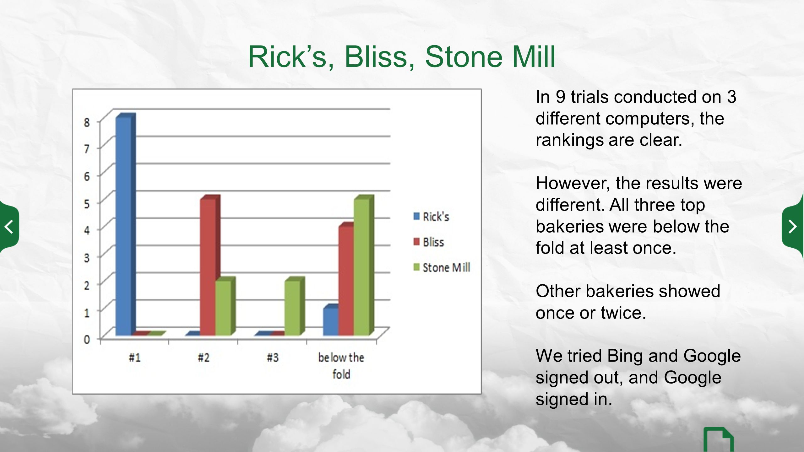 Rick's, Bliss, Stone Mill In 9 trials conducted on 3 different computers, the rankings are clear.