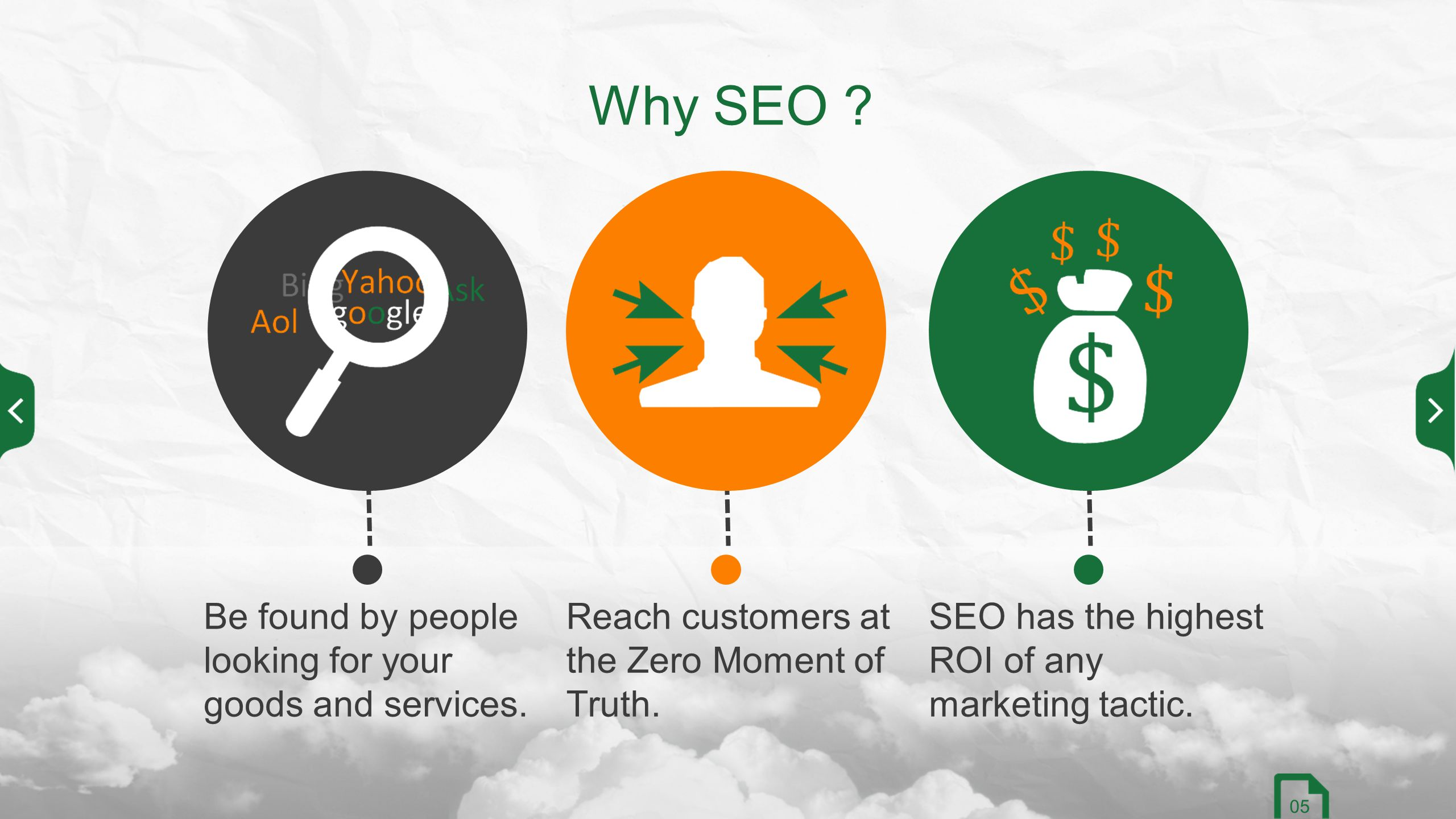 Why SEO . Be found by people looking for your goods and services.