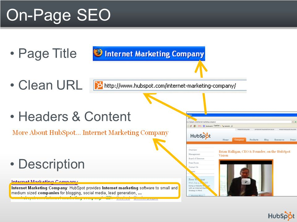 On-Page SEO Page Title Clean URL Headers & Content Description