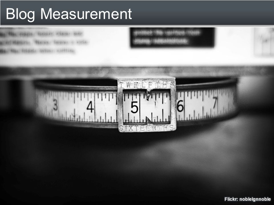 Blog Measurement