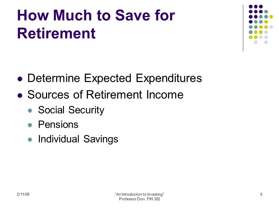 2/11/08 An Introduction to Investing Professor Dow, FIN 302 7 Calculate Annual Savings Start with needed annual income when you retire.