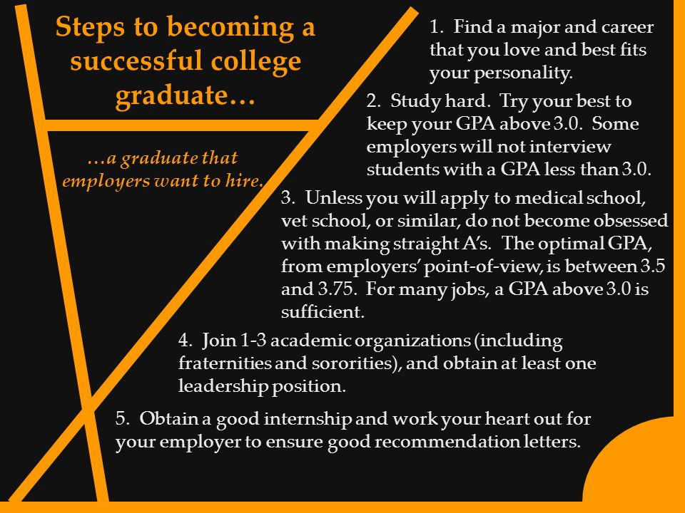 3 Steps to becoming a successful college graduate… …a graduate that employers want to hire.