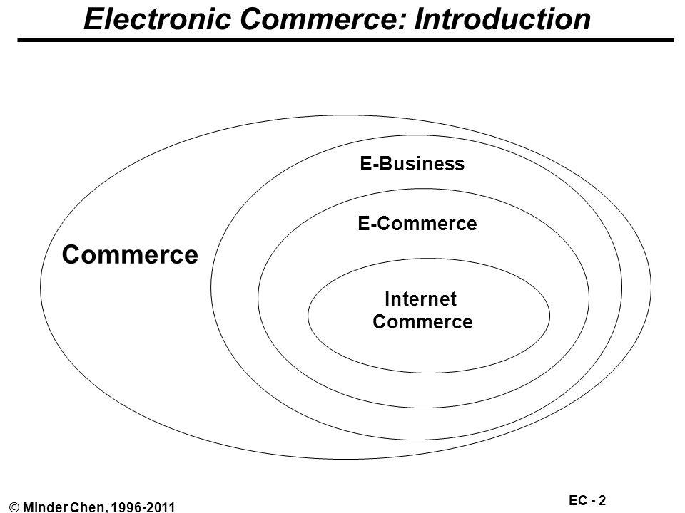 EC - 2 © Minder Chen, 1996-2011 Electronic Commerce: Introduction E-Business E-Commerce Internet Commerce