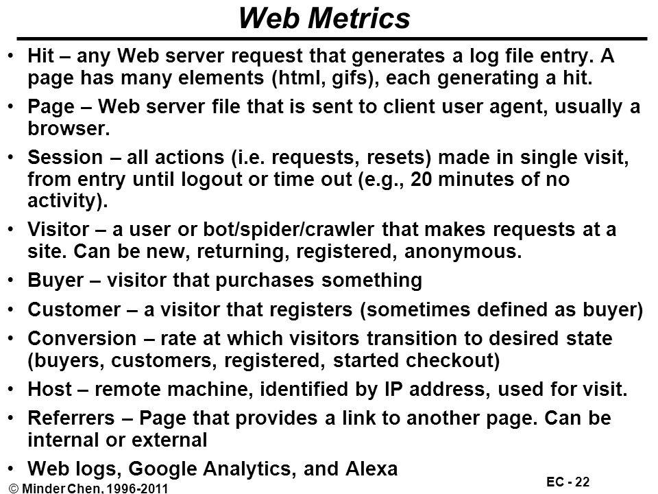 EC - 22 © Minder Chen, 1996-2011 Web Metrics Hit – any Web server request that generates a log file entry.