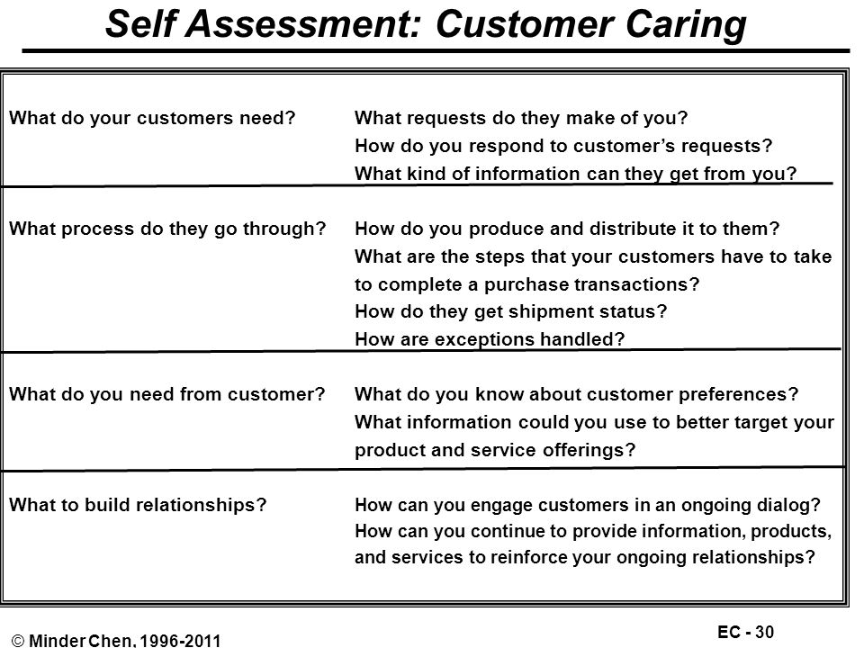 EC - 30 © Minder Chen, 1996-2011 Self Assessment: Customer Caring What do your customers need?What requests do they make of you.