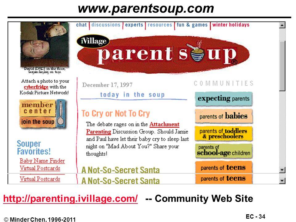 EC - 34 © Minder Chen, 1996-2011 www.parentsoup.com http://parenting.ivillage.com/http://parenting.ivillage.com/ -- Community Web Site
