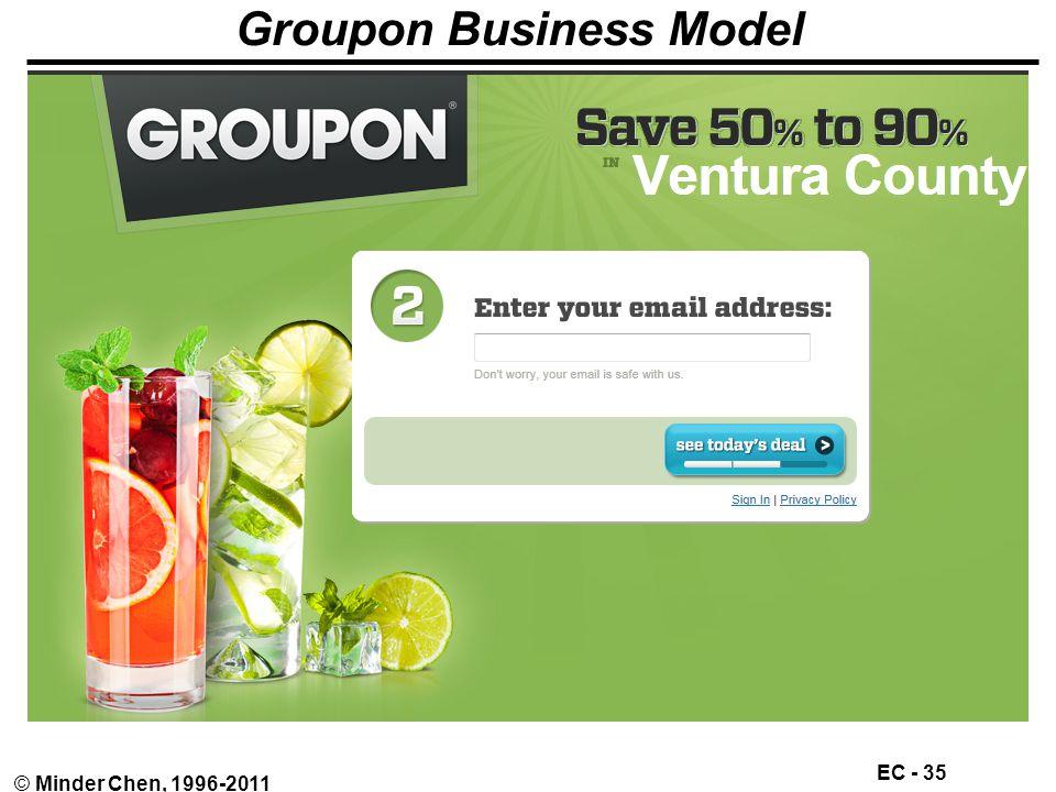 EC - 35 © Minder Chen, 1996-2011 Groupon Business Model