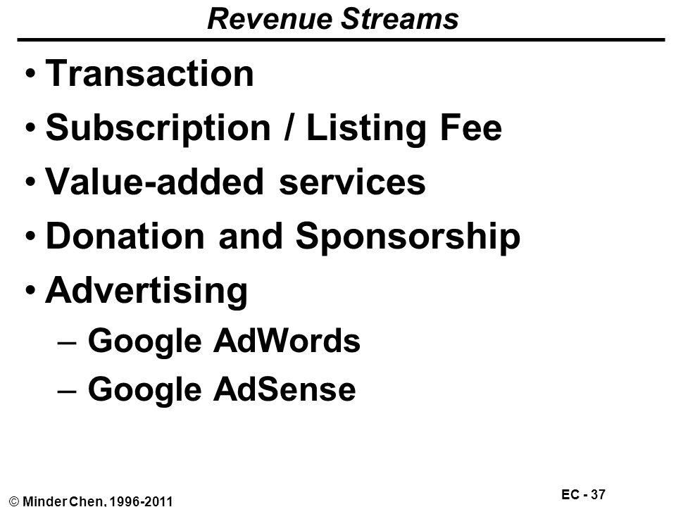EC - 37 © Minder Chen, 1996-2011 Revenue Streams Transaction Subscription / Listing Fee Value-added services Donation and Sponsorship Advertising –Google AdWords –Google AdSense