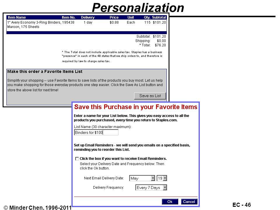 EC - 46 © Minder Chen, 1996-2011 Personalization