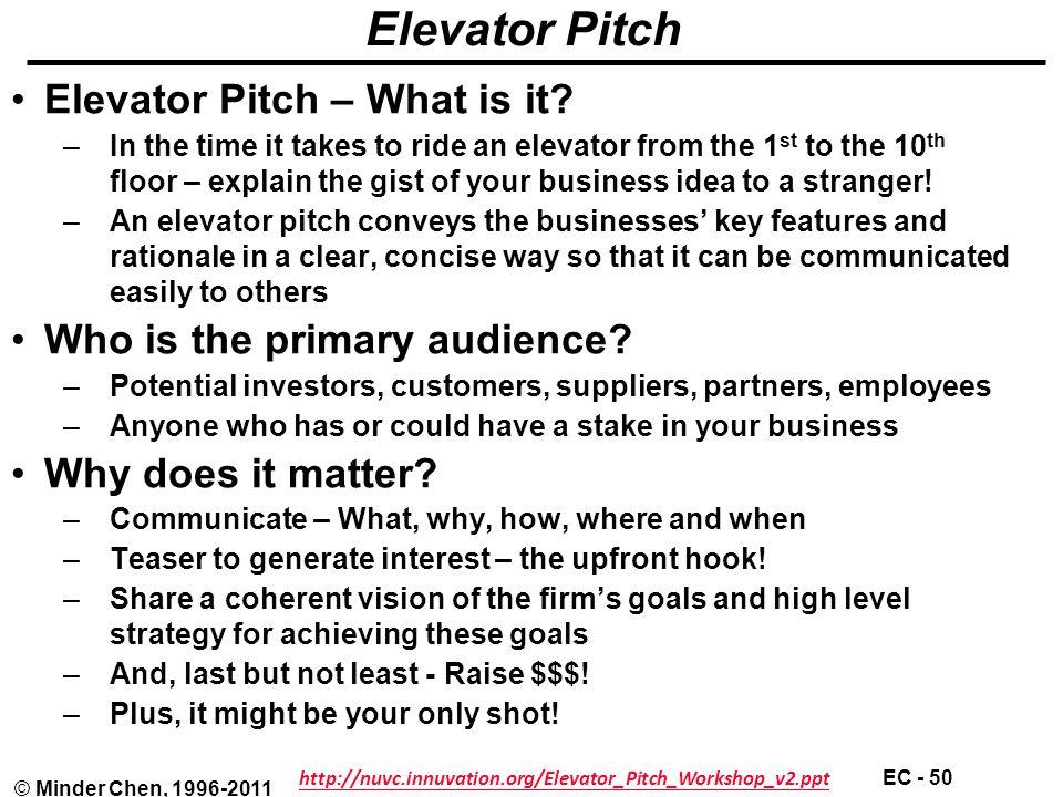 EC - 50 © Minder Chen, 1996-2011 Elevator Pitch Elevator Pitch – What is it.