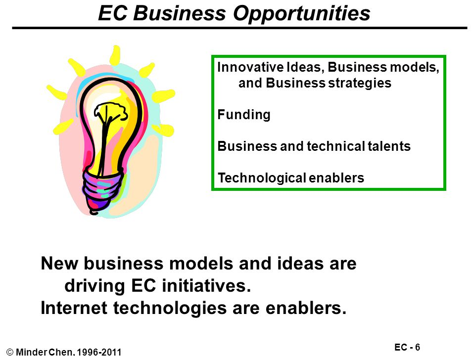 EC - 6 © Minder Chen, 1996-2011 EC Business Opportunities New business models and ideas are driving EC initiatives.