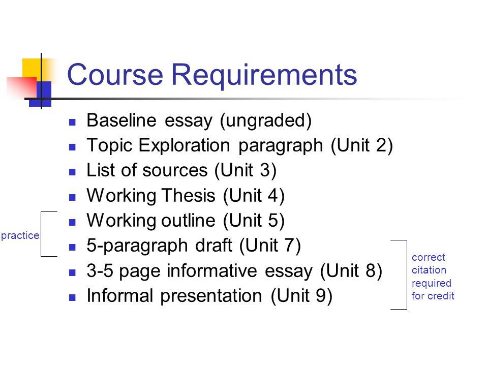 Course Requirements Baseline essay (ungraded) Topic Exploration paragraph (Unit 2) List of sources (Unit 3) Working Thesis (Unit 4) Working outline (U