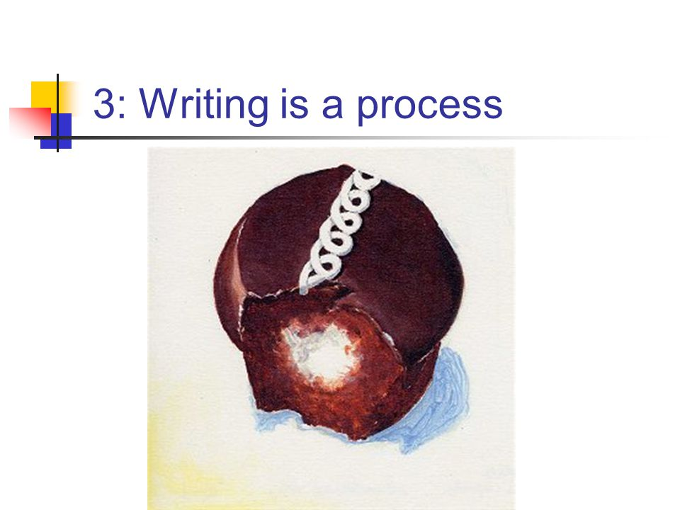 3: Writing is a process