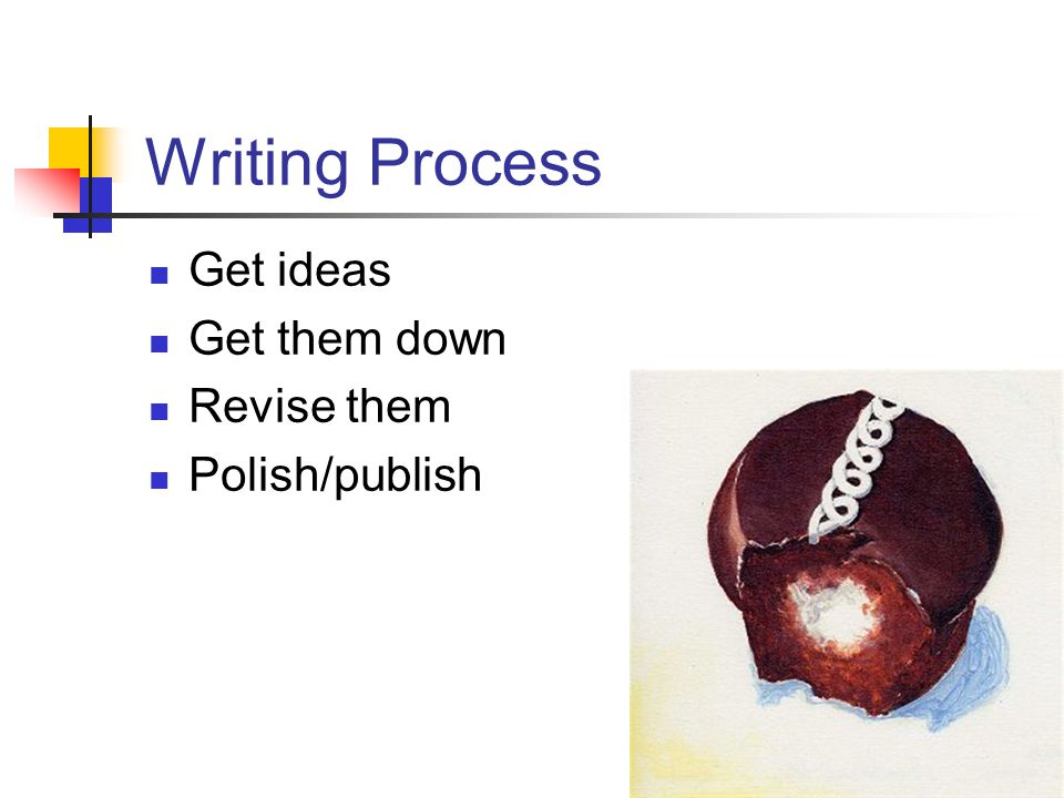 Writing Process Get ideas Get them down Revise them Polish/publish
