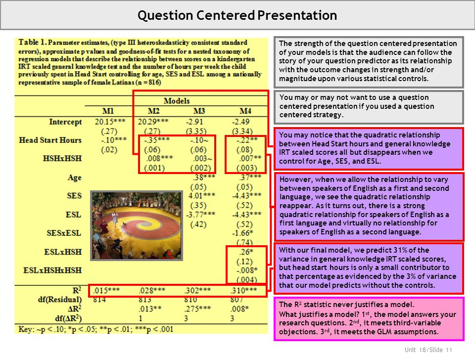 Unit 18/Slide 11 Question Centered Presentation The strength of the question centered presentation of your models is that the audience can follow the story of your question predictor as its relationship with the outcome changes in strength and/or magnitude upon various statistical controls.