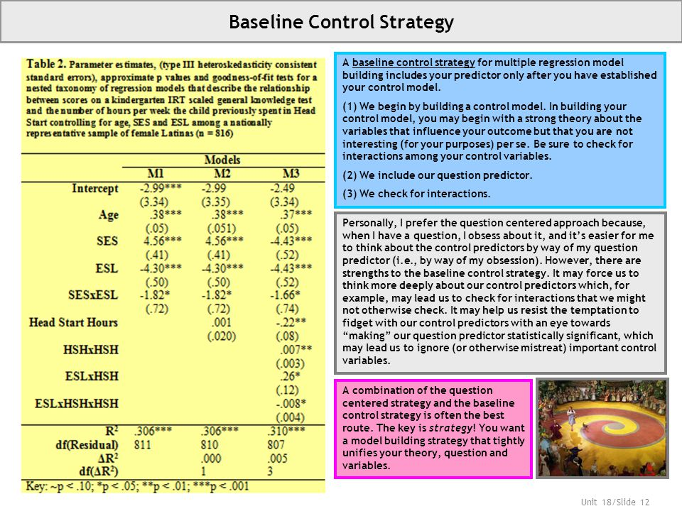 Unit 18/Slide 12 Baseline Control Strategy A baseline control strategy for multiple regression model building includes your predictor only after you have established your control model.