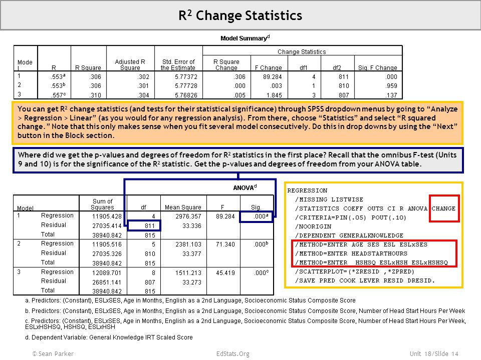 Unit 18/Slide 14 R 2 Change Statistics You can get R 2 change statistics (and tests for their statistical significance) through SPSS dropdown menus by going to Analyze > Regression > Linear (as you would for any regression analysis).