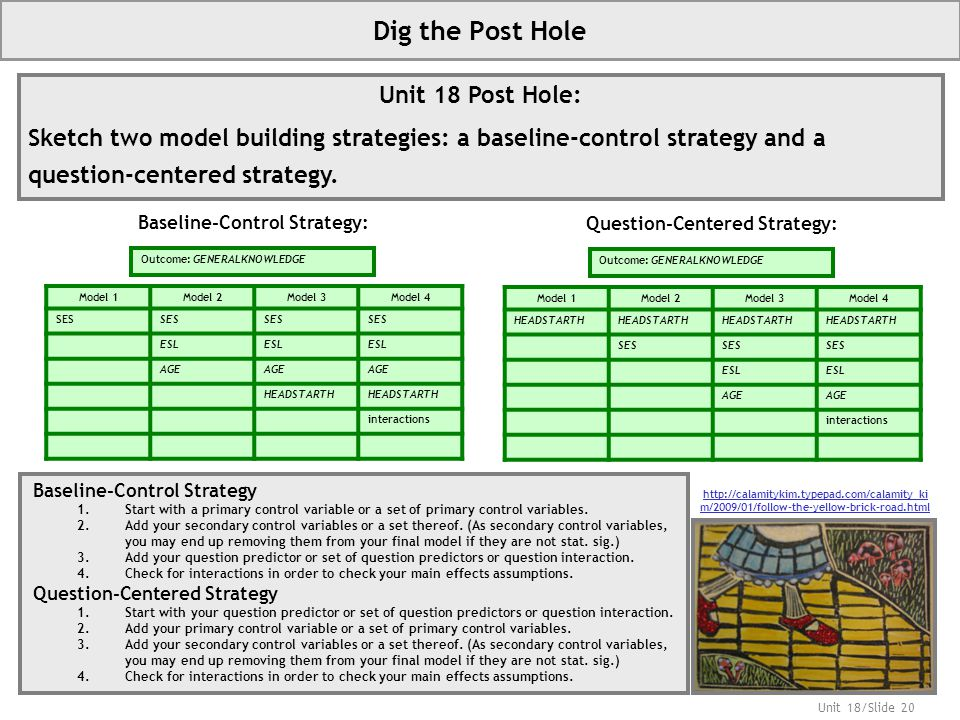 Unit 18/Slide 20 Dig the Post Hole Unit 18 Post Hole: Sketch two model building strategies: a baseline-control strategy and a question-centered strategy.
