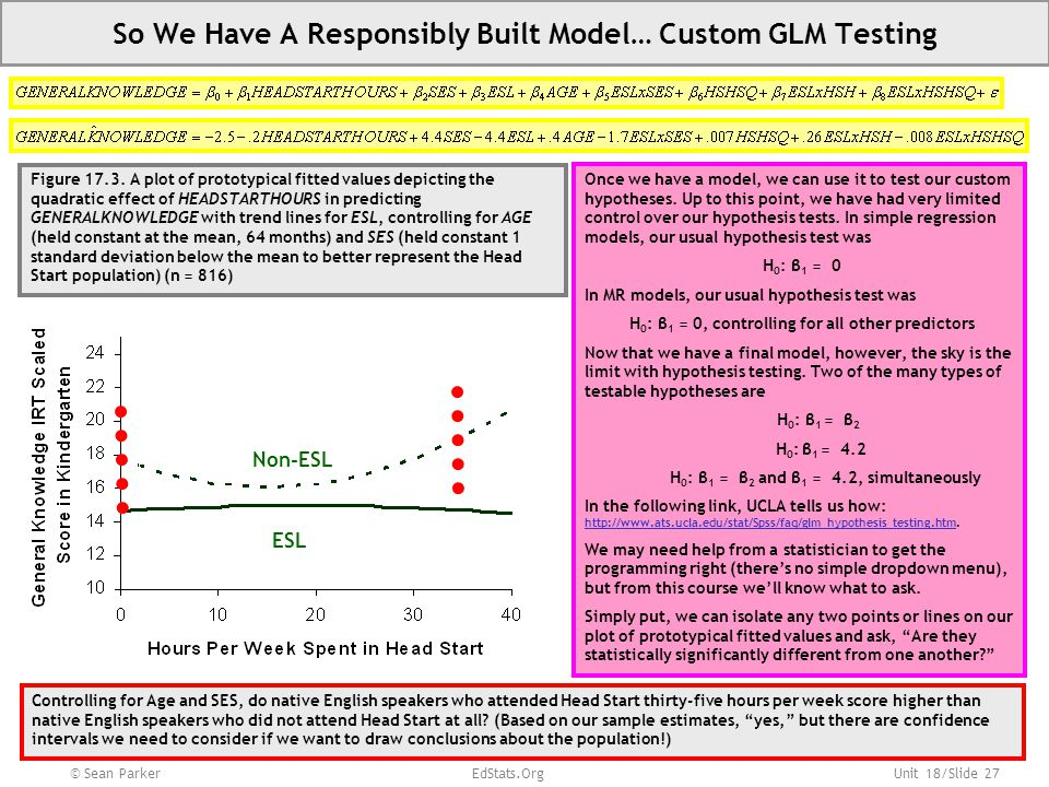 Unit 18/Slide 27 So We Have A Responsibly Built Model… Custom GLM Testing ESL Non-ESL Figure 17.3.