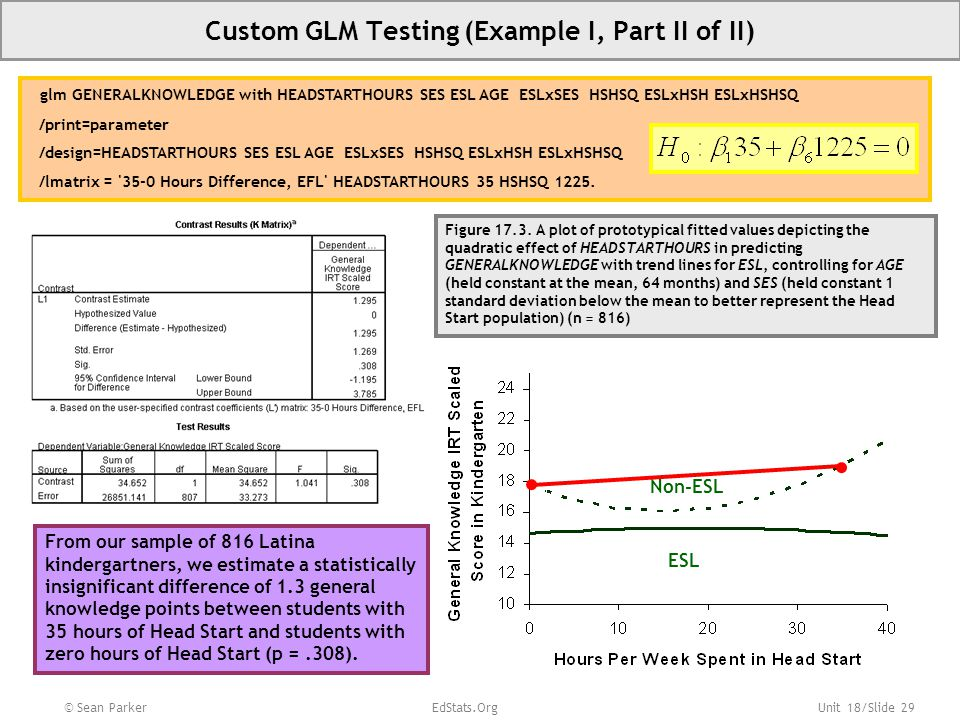 Unit 18/Slide 29 Custom GLM Testing (Example I, Part II of II) glm GENERALKNOWLEDGE with HEADSTARTHOURS SES ESL AGE ESLxSES HSHSQ ESLxHSH ESLxHSHSQ /print=parameter /design=HEADSTARTHOURS SES ESL AGE ESLxSES HSHSQ ESLxHSH ESLxHSHSQ /lmatrix = 35-0 Hours Difference, EFL HEADSTARTHOURS 35 HSHSQ 1225.