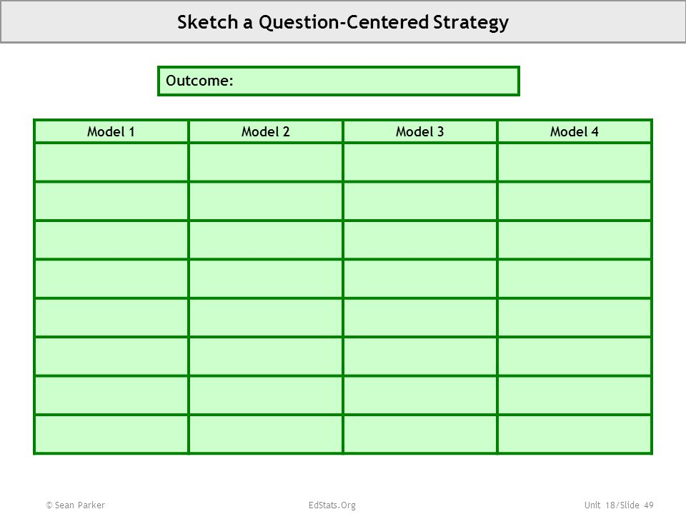 Unit 18/Slide 49 Sketch a Question-Centered Strategy Model 1Model 2Model 3Model 4 Outcome: © Sean Parker EdStats.Org
