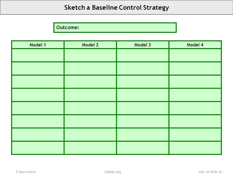 Unit 18/Slide 50 Sketch a Baseline Control Strategy Model 1Model 2Model 3Model 4 Outcome: © Sean Parker EdStats.Org