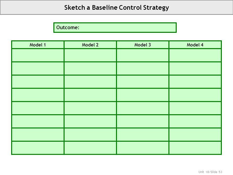Unit 18/Slide 53 Sketch a Baseline Control Strategy Model 1Model 2Model 3Model 4 Outcome:
