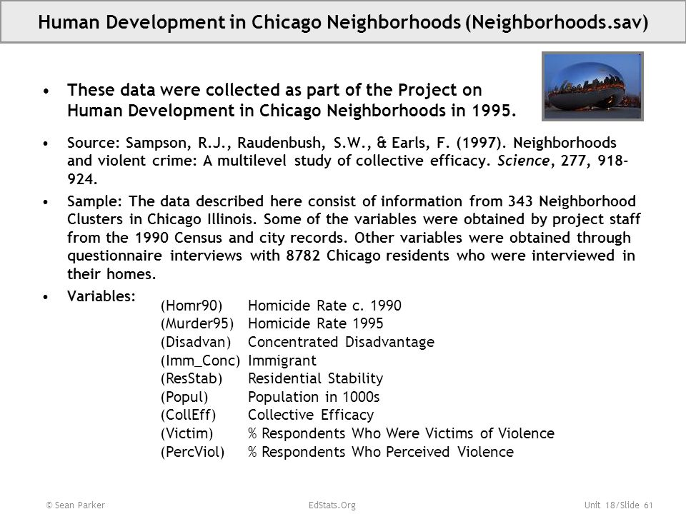 Unit 18/Slide 61 © Sean Parker EdStats.Org Human Development in Chicago Neighborhoods (Neighborhoods.sav) Source: Sampson, R.J., Raudenbush, S.W., & Earls, F.