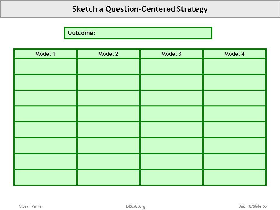 Unit 18/Slide 65 Sketch a Question-Centered Strategy Model 1Model 2Model 3Model 4 Outcome: © Sean Parker EdStats.Org
