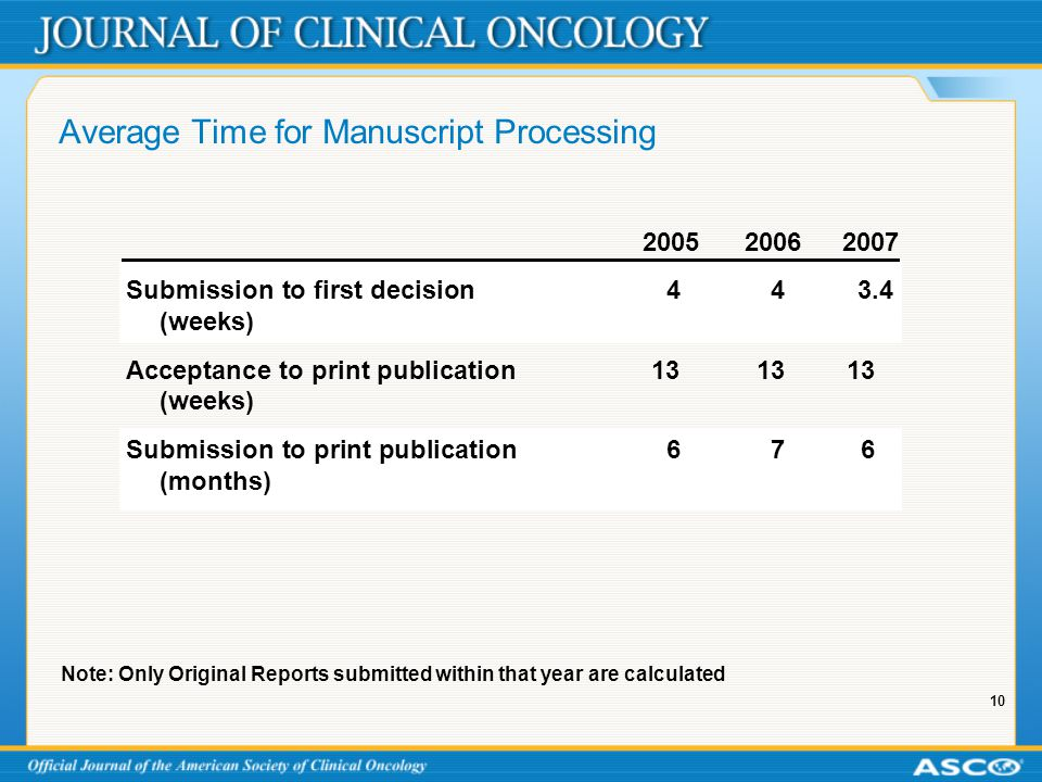 10 Average Time for Manuscript Processing 200520062007 Submission to first decision 44 3.4 (weeks) Acceptance to print publication13 1313 (weeks) Submission to print publication676 (months) Note: Only Original Reports submitted within that year are calculated