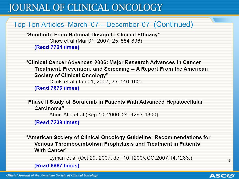 """18 Top Ten Articles March '07 – December '07 (Continued) """"Sunitinib: From Rational Design to Clinical Efficacy"""" Chow et al (Mar 01, 2007; 25: 884-896)"""