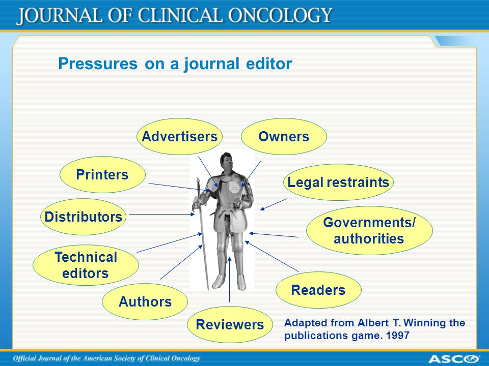 Pressures on a journal editor Owners Legal restraints Governments/ authorities Readers Reviewers Authors Technical editors Distributors Printers Advertisers Adapted from Albert T.