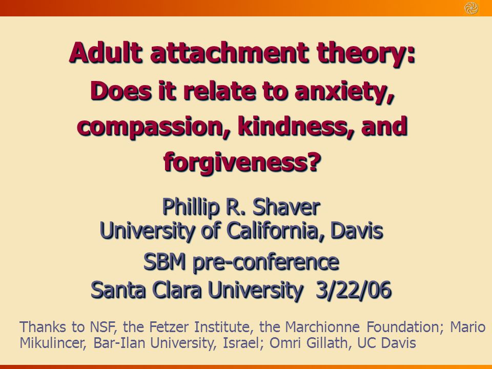 Adult attachment theory: Does it relate to anxiety, compassion, kindness, and forgiveness? Adult attachment theory: Does it relate to anxiety, compass