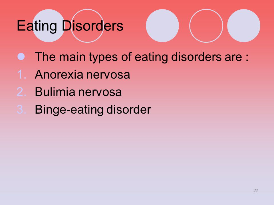 22 Eating Disorders The main types of eating disorders are : 1.Anorexia nervosa 2.Bulimia nervosa 3.Binge-eating disorder