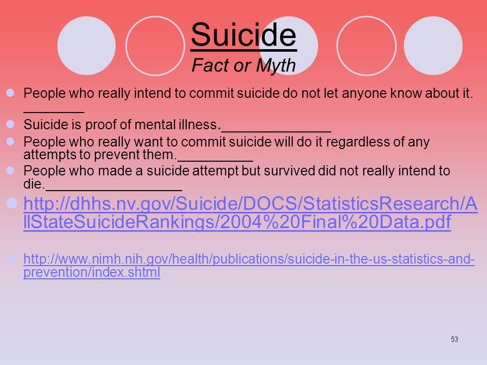 53 Suicide Fact or Myth People who really intend to commit suicide do not let anyone know about it. ________ Suicide is proof of mental illness.______