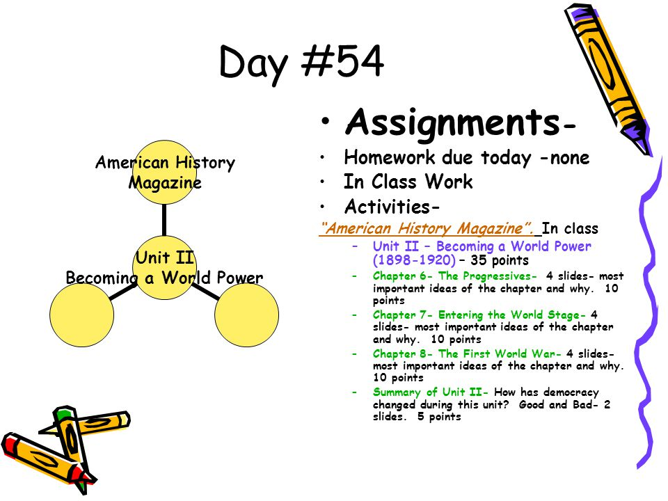 Day #54 Assignments - Homework due today -none In Class Work Activities- American History Magazine .