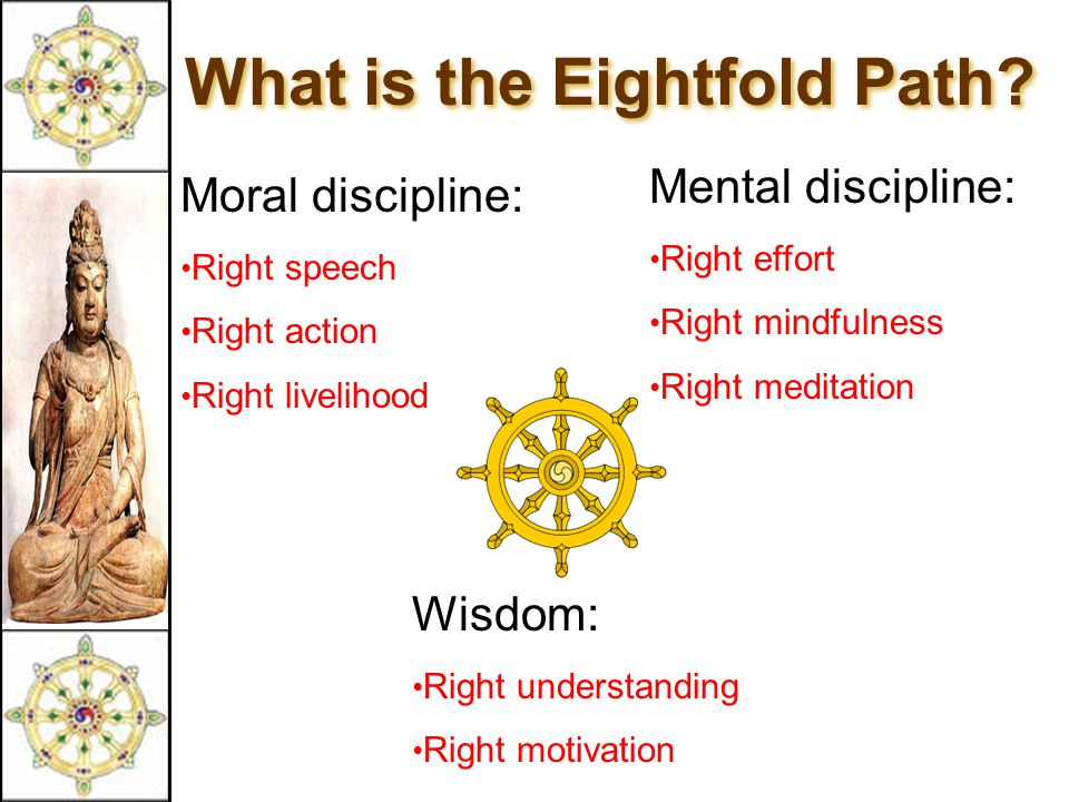 What is the Eightfold Path.