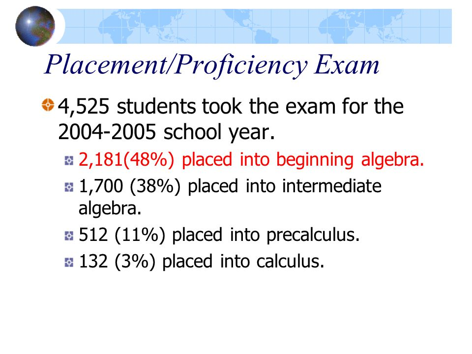 Placement/Proficiency Exam 4,525 students took the exam for the 2004-2005 school year.