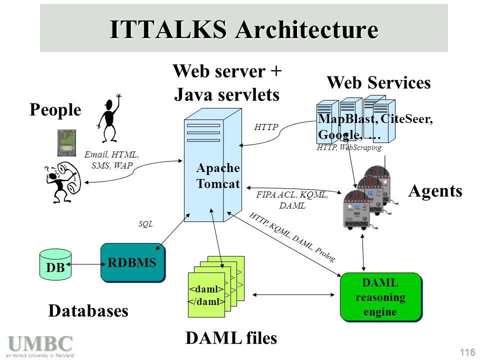 UMBC an Honors University in Maryland 116 ITTALKS Architecture Web server + Java servlets DAML reasoning engine DAML files Agents Databases People RDB