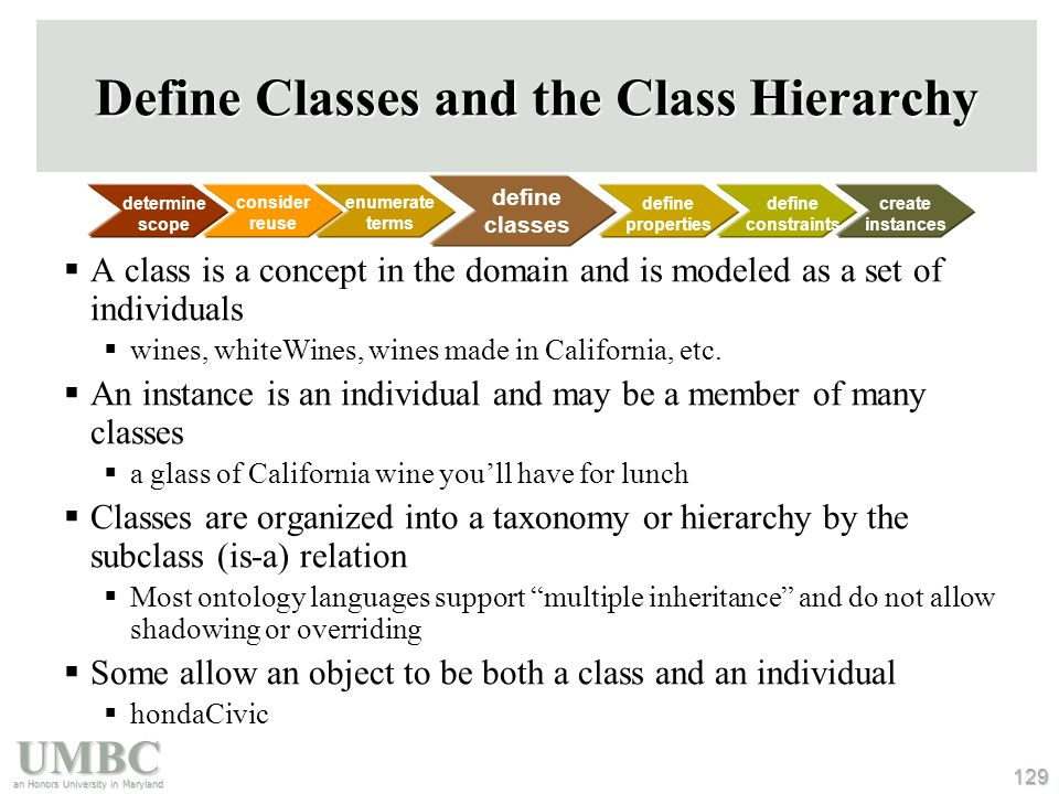 UMBC an Honors University in Maryland 129 Define Classes and the Class Hierarchy  A class is a concept in the domain and is modeled as a set of individuals  wines, whiteWines, wines made in California, etc.