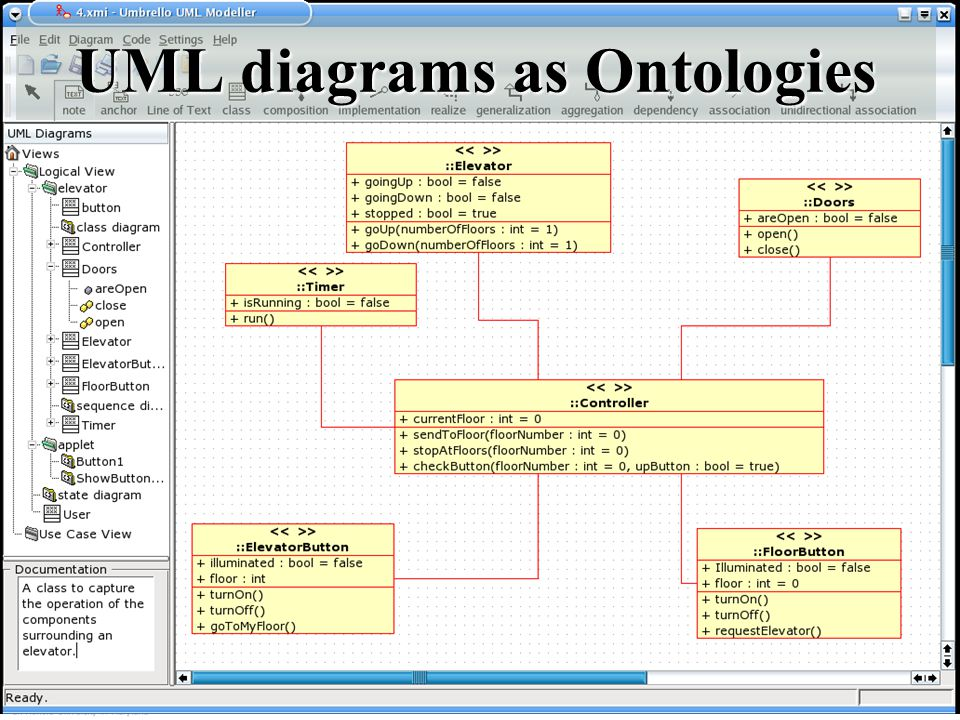UMBC an Honors University in Maryland 13 UML diagrams as Ontologies