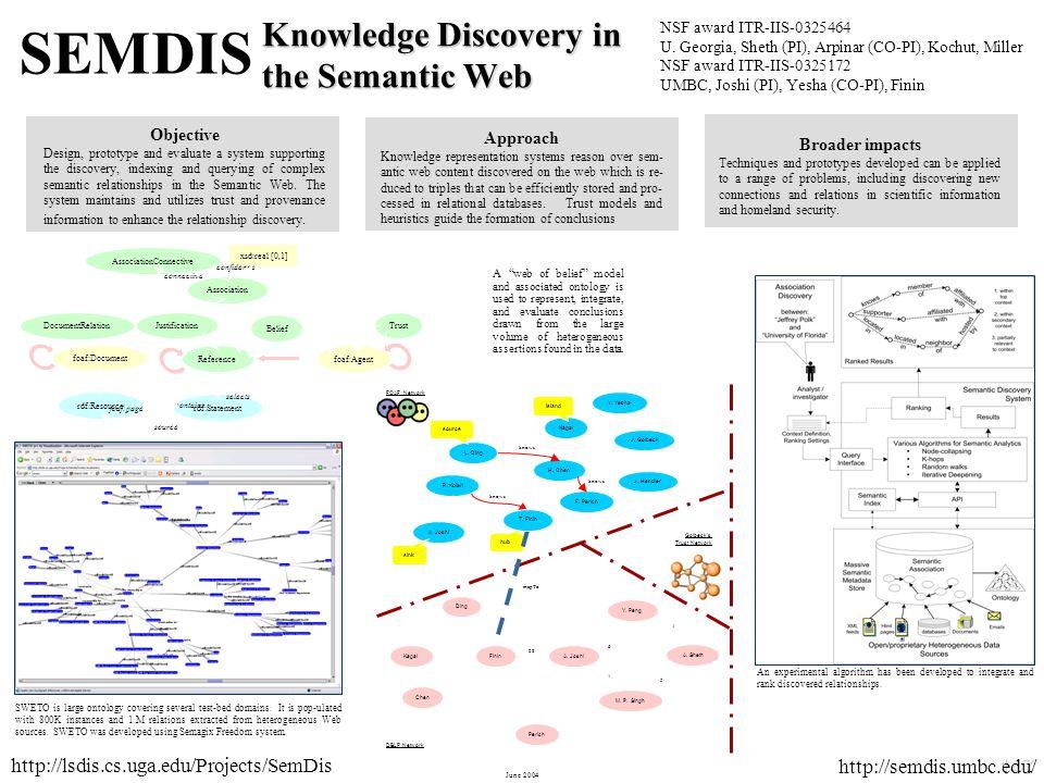 147 Knowledge Discovery in the Semantic Web SEMDIS NSF award ITR-IIS-0325464 U. Georgia, Sheth (PI), Arpinar (CO-PI), Kochut, Miller NSF award ITR-IIS