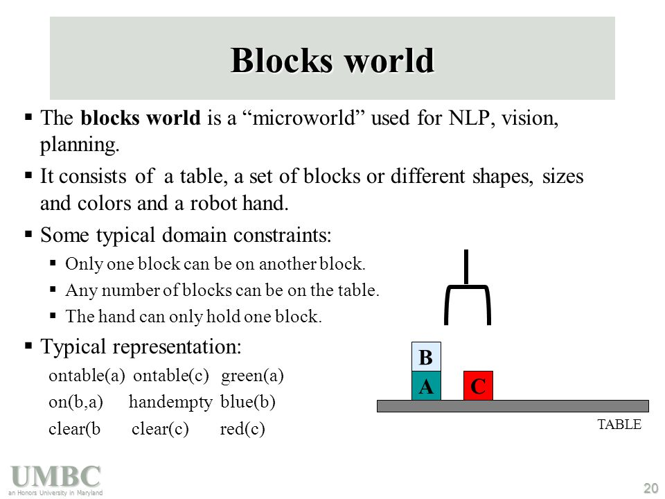 UMBC an Honors University in Maryland 20 Blocks world  The blocks world is a microworld used for NLP, vision, planning.