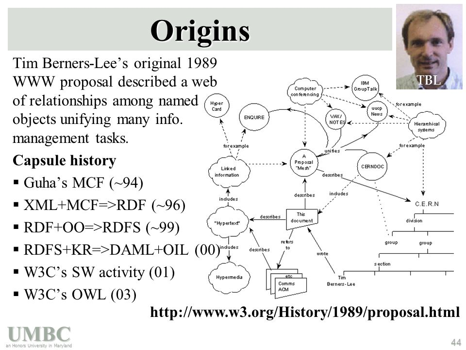 UMBC an Honors University in Maryland 44 Origins Tim Berners-Lee's original 1989 WWW proposal described a web of relationships among named objects unifying many info.
