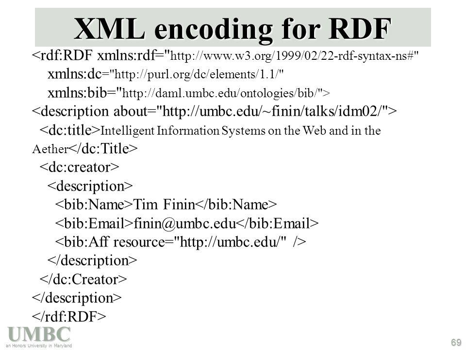 UMBC an Honors University in Maryland 69 XML encoding for RDF <rdf:RDF xmlns:rdf= http://www.w3.org/1999/02/22-rdf-syntax-ns# xmlns:dc = http://purl.org/dc/elements/1.1/ xmlns:bib= http://daml.umbc.edu/ontologies/bib/ > Intelligent Information Systems on the Web and in the Aether Tim Finin finin@umbc.edu